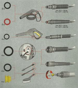 Ремкомплект для автомойки Karcher